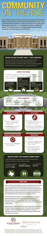Community on the Rise Infographic